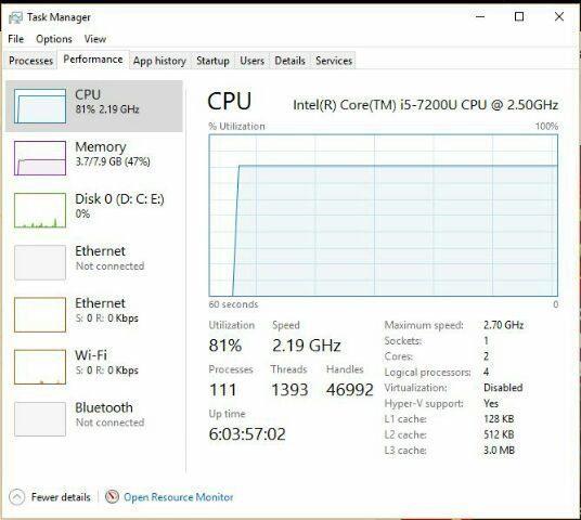 Overheating Laptop CPU