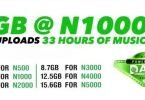 glo internet data plans